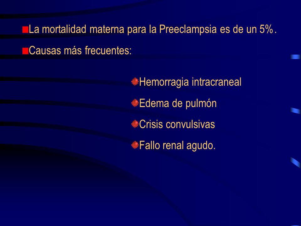 La mortalidad materna para la Preeclampsia es de un 5%.