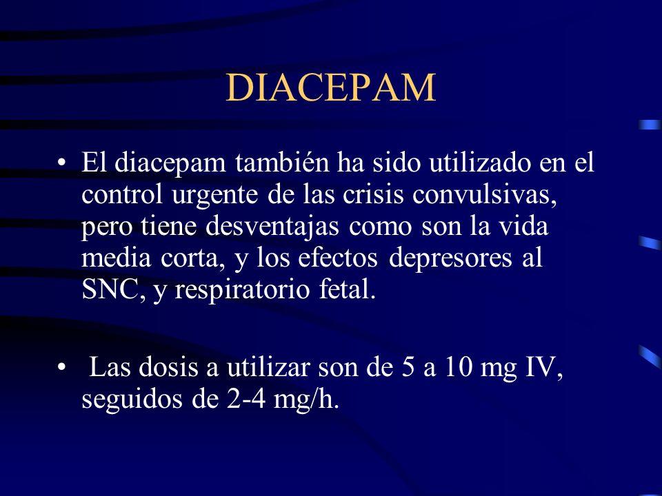 DIACEPAM