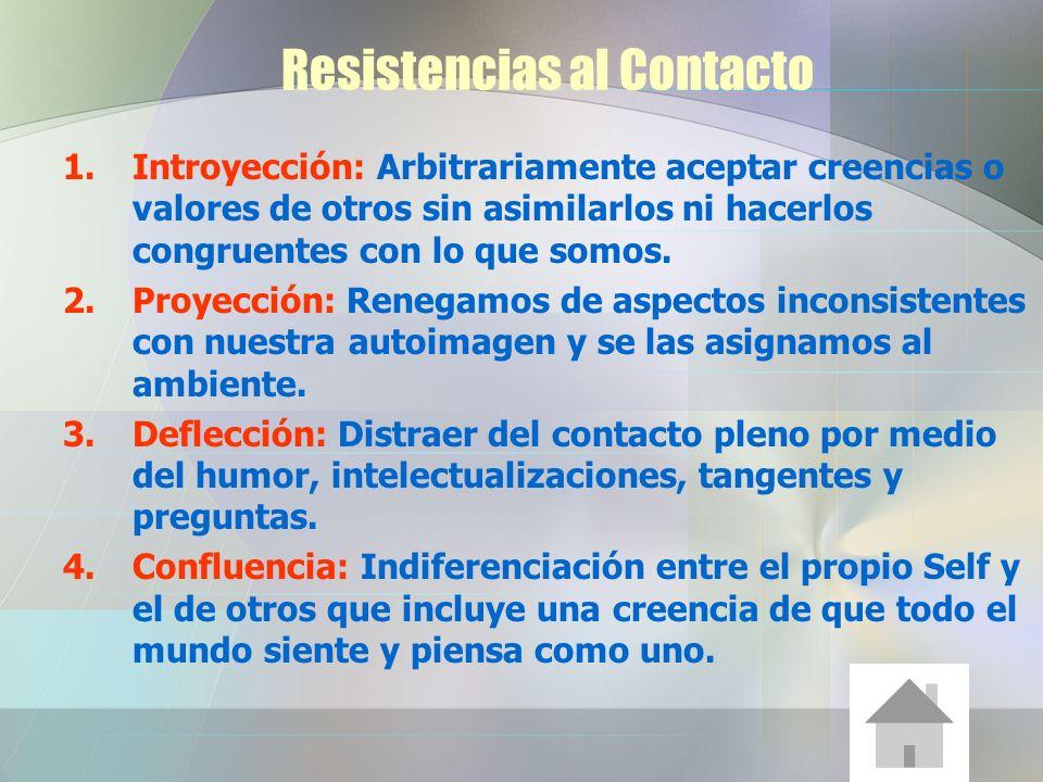 Resistencias al Contacto
