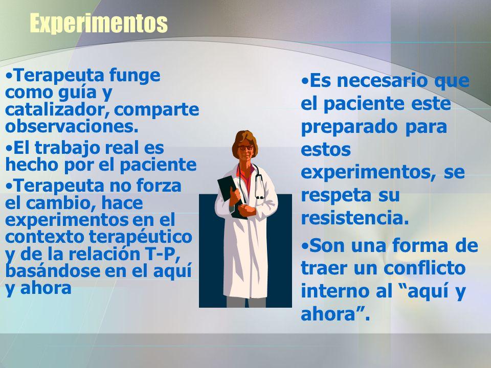Experimentos Terapeuta funge como guía y catalizador, comparte observaciones. El trabajo real es hecho por el paciente.