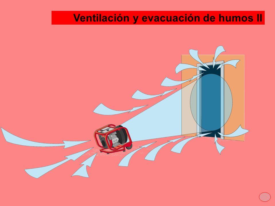 Ventilación y evacuación de humos lI
