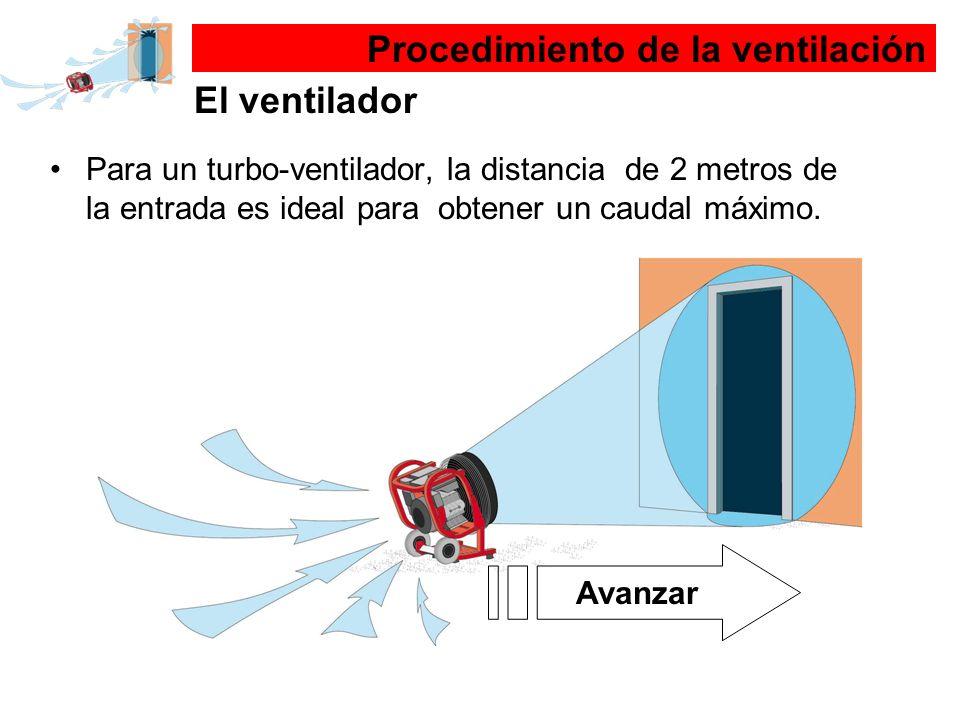 Procedimiento de la ventilación El ventilador