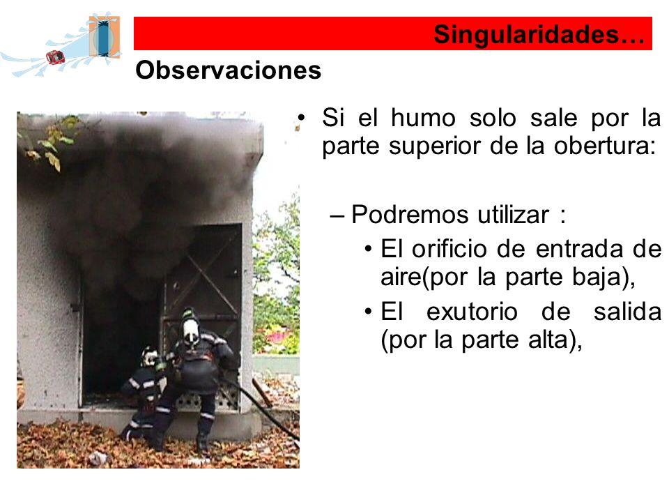 Singularidades… Observaciones. Si el humo solo sale por la parte superior de la obertura: Podremos utilizar :