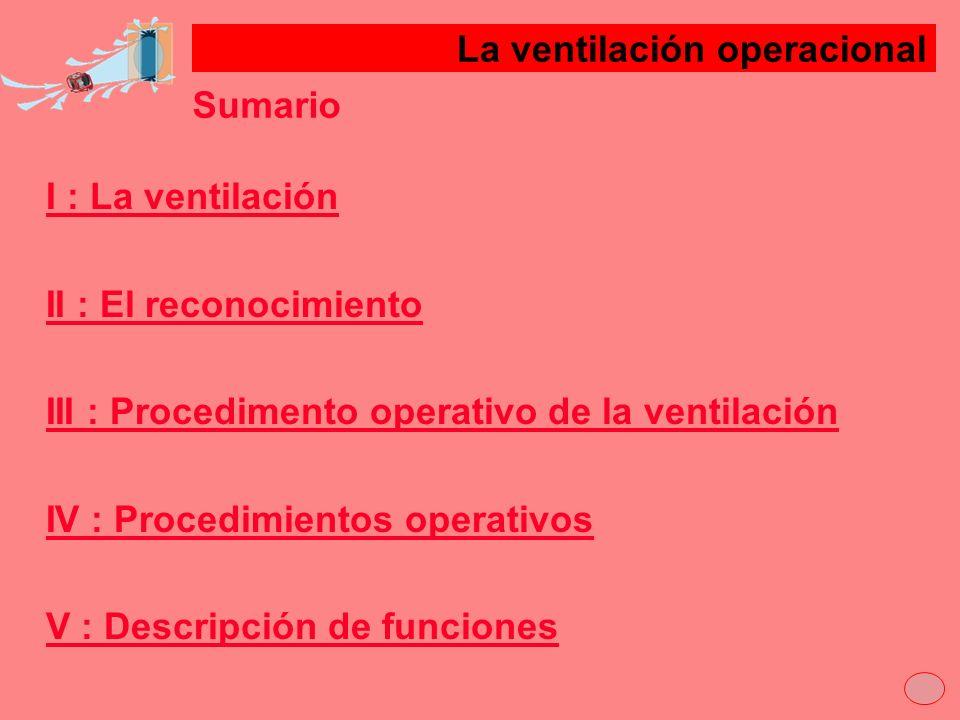 La ventilación operacional