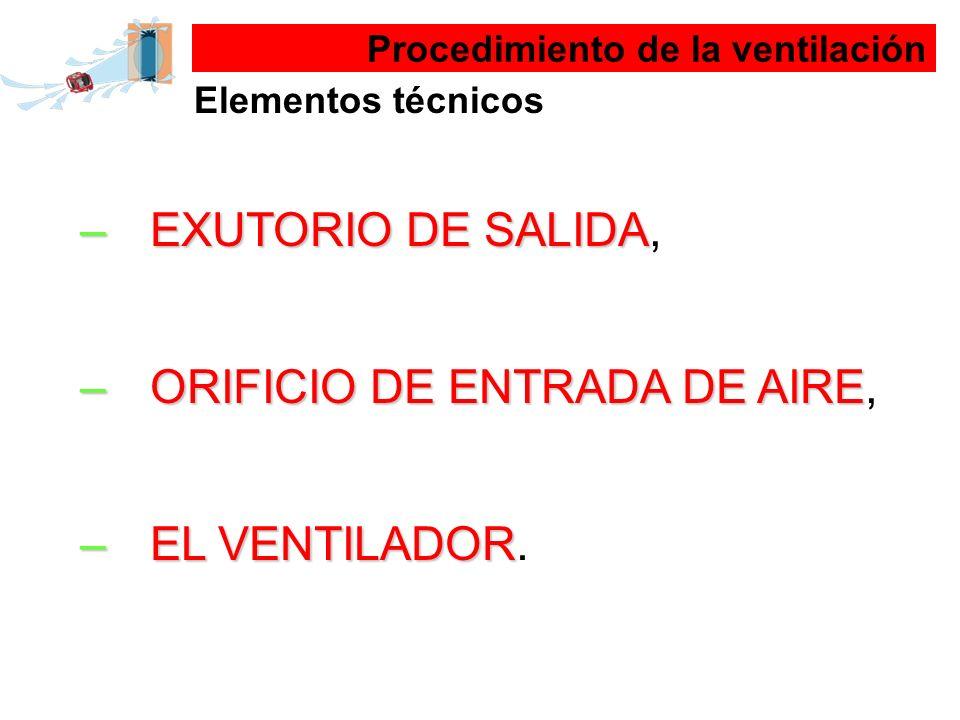 ORIFICIO DE ENTRADA DE AIRE,