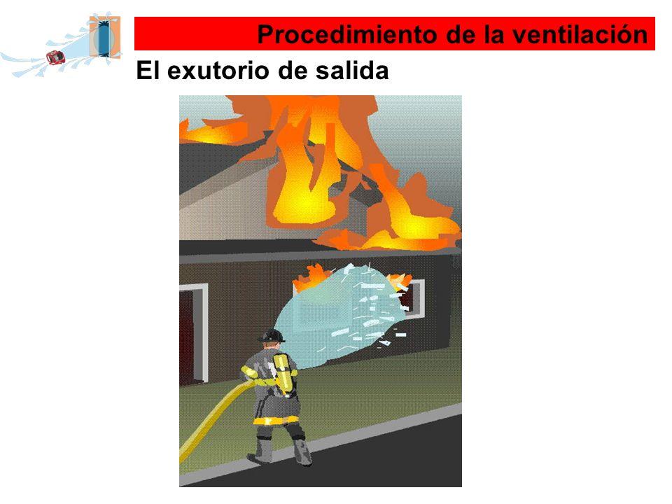 Procedimiento de la ventilación