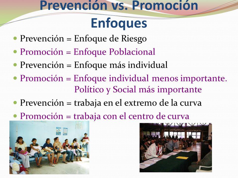 Prevención vs. Promoción Enfoques