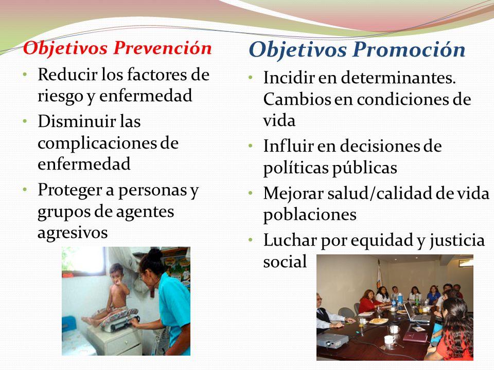 Objetivos Promoción Objetivos Prevención