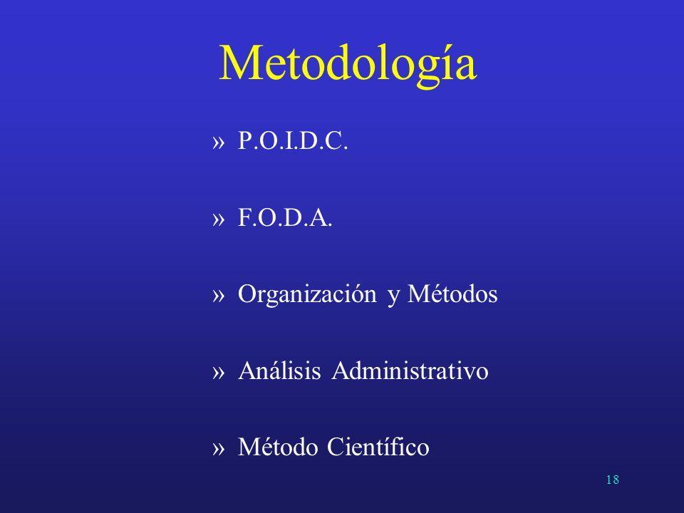 Metodología P.O.I.D.C. F.O.D.A. Organización y Métodos