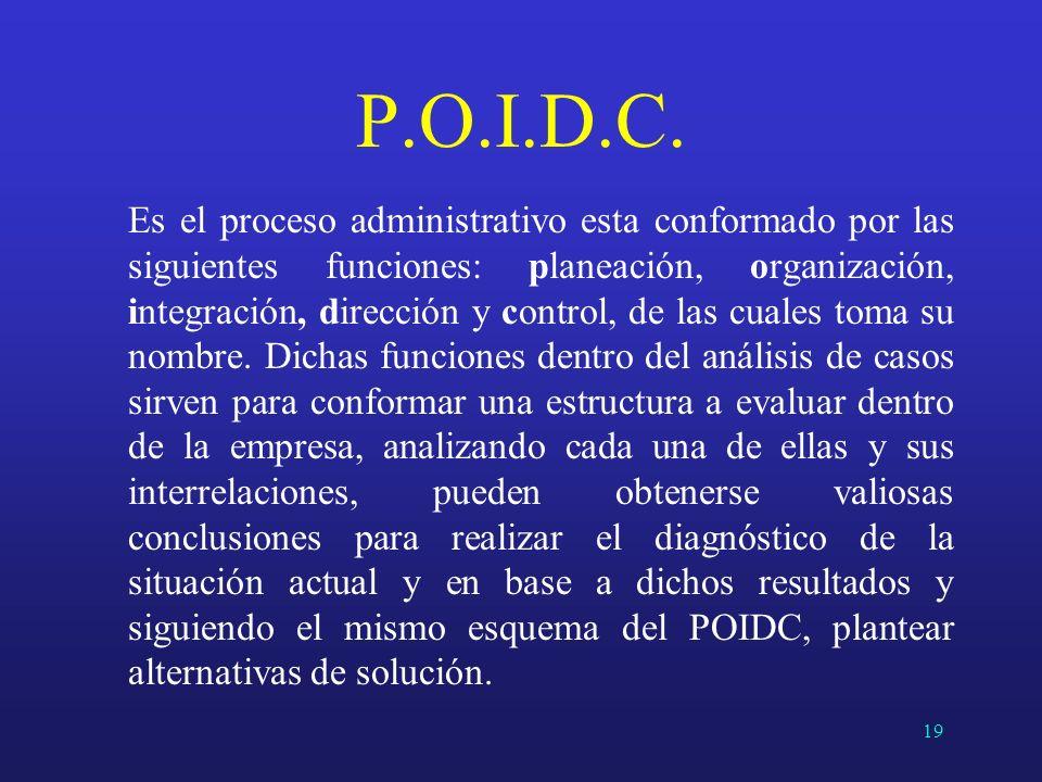 P.O.I.D.C.