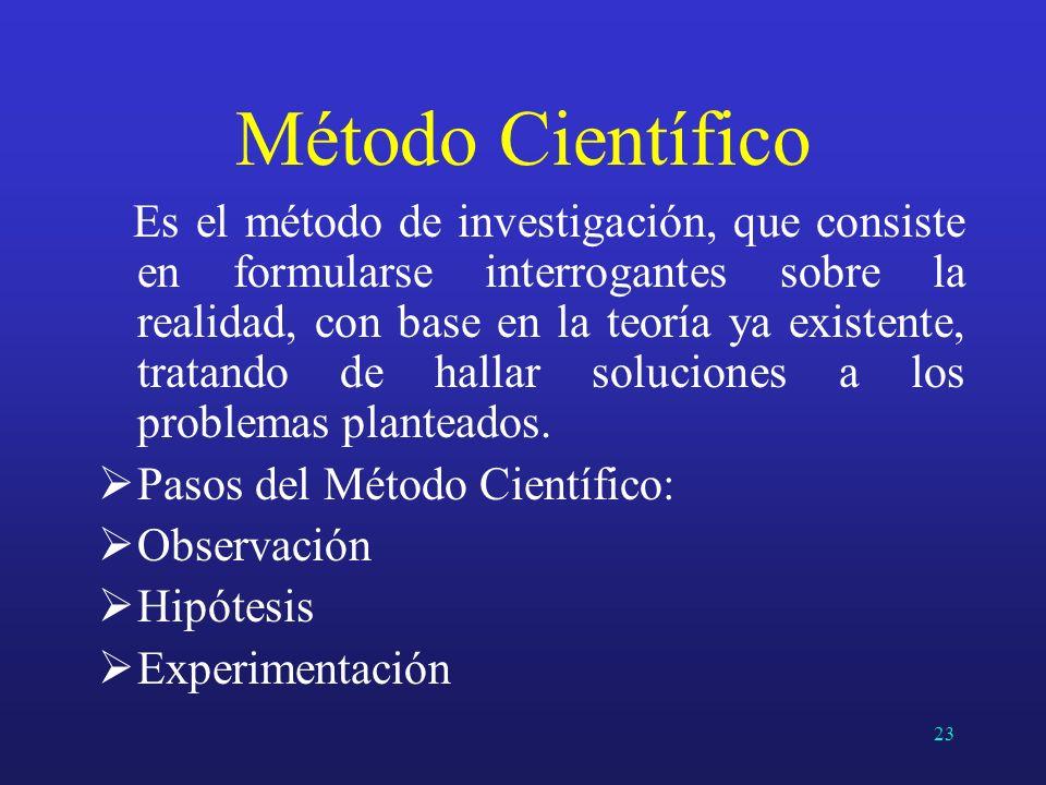 Método Científico Pasos del Método Científico: Observación Hipótesis