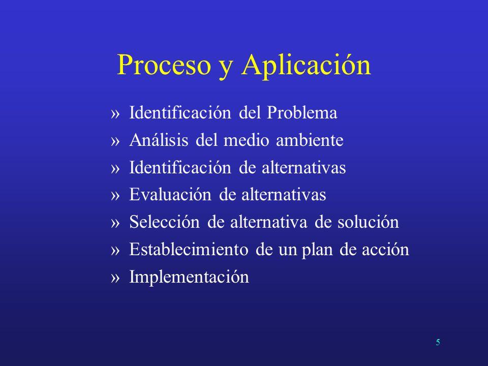 Proceso y Aplicación Identificación del Problema