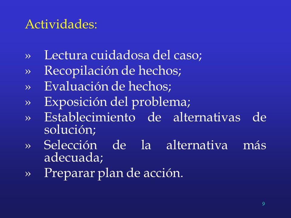 Actividades: Lectura cuidadosa del caso; Recopilación de hechos; Evaluación de hechos; Exposición del problema;