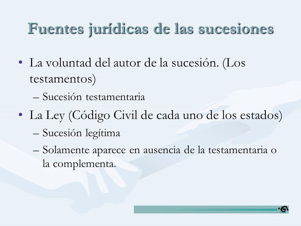 Fuentes jurídicas de las sucesiones