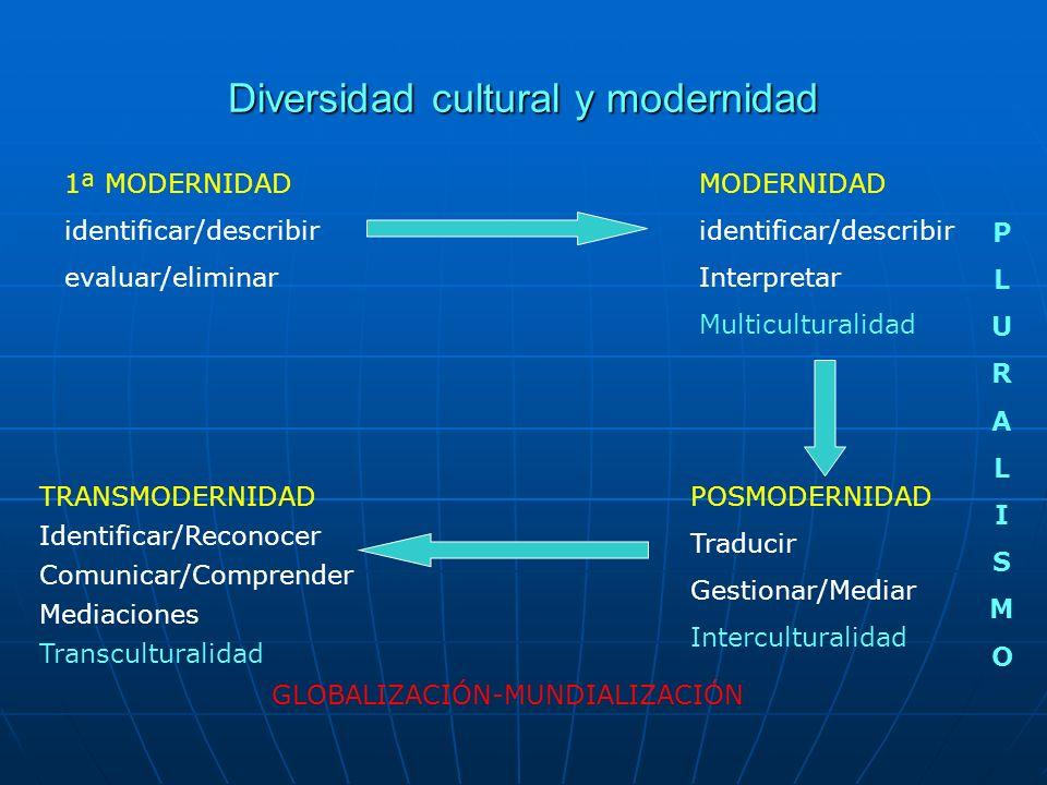 Diversidad cultural y modernidad