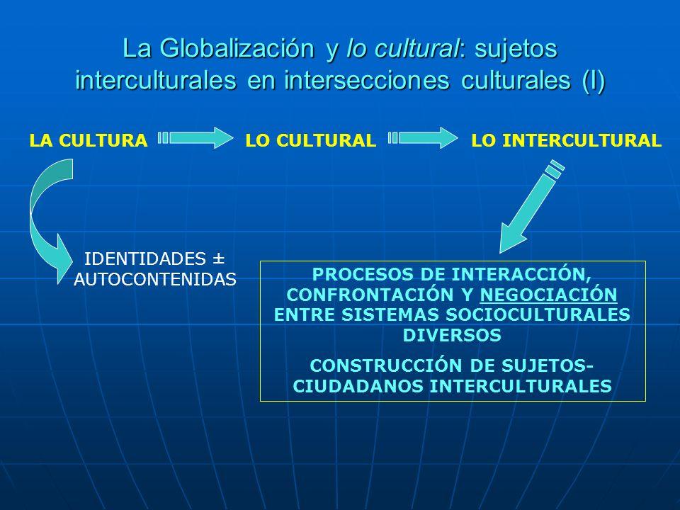 CONSTRUCCIÓN DE SUJETOS-CIUDADANOS INTERCULTURALES