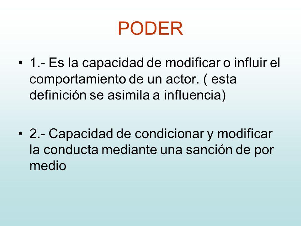 PODER 1.- Es la capacidad de modificar o influir el comportamiento de un actor. ( esta definición se asimila a influencia)
