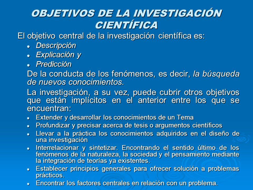 OBJETIVOS DE LA INVESTIGACIÓN CIENTÍFICA