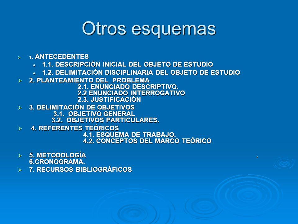 Otros esquemas 1.1. DESCRIPCIÓN INICIAL DEL OBJETO DE ESTUDIO