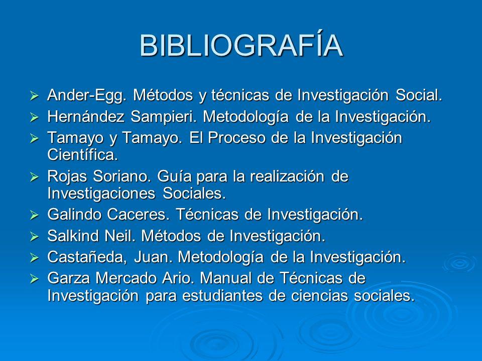 BIBLIOGRAFÍA Ander-Egg. Métodos y técnicas de Investigación Social.
