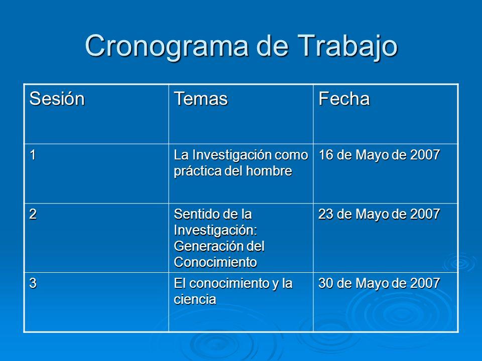 Cronograma de Trabajo Sesión Temas Fecha 1