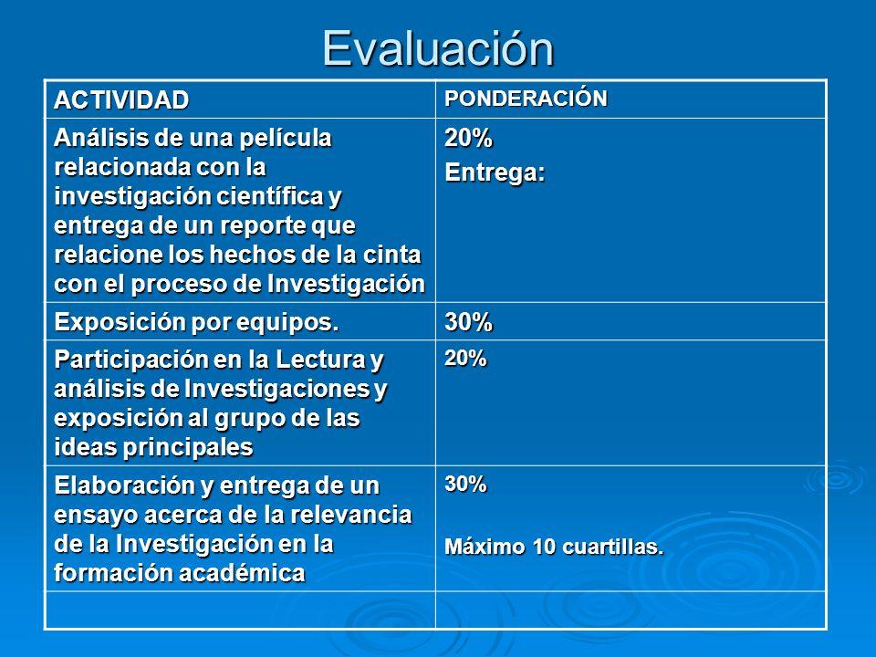 Evaluación ACTIVIDAD. PONDERACIÓN.