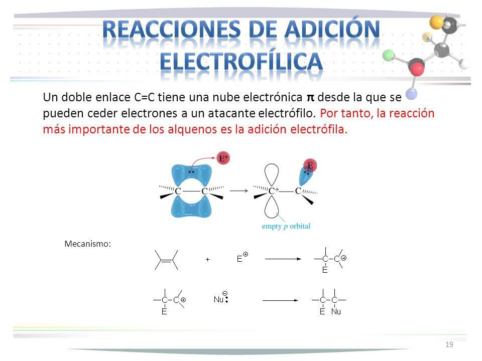 Reacciones de Adición electrofílica