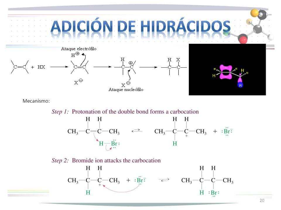 Adición de hidrácidos Mecanismo: