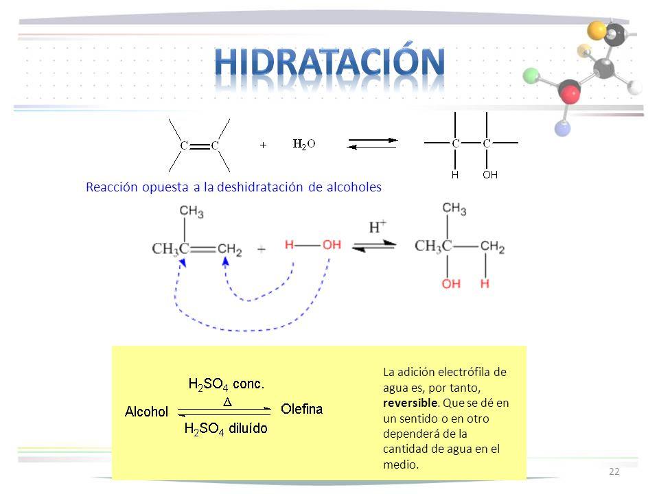 hidratación Reacción opuesta a la deshidratación de alcoholes