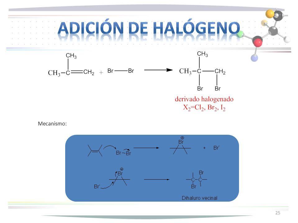 Adición de halógeno Mecanismo: