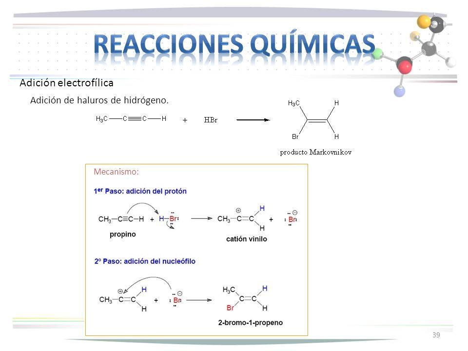 Reacciones químicas Adición electrofílica
