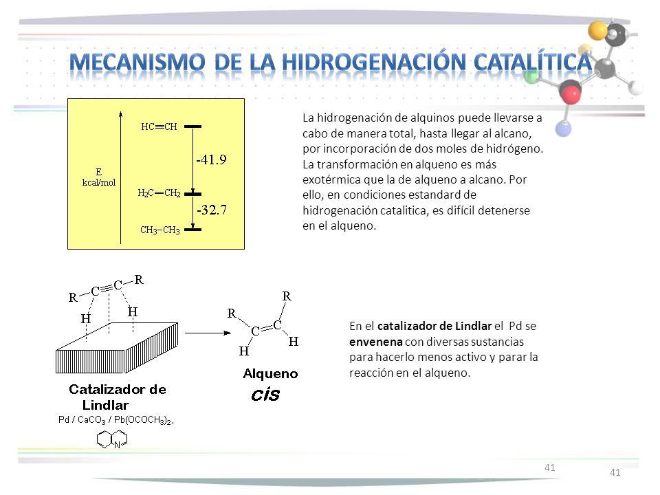 Mecanismo de la hidrogenación catalítica
