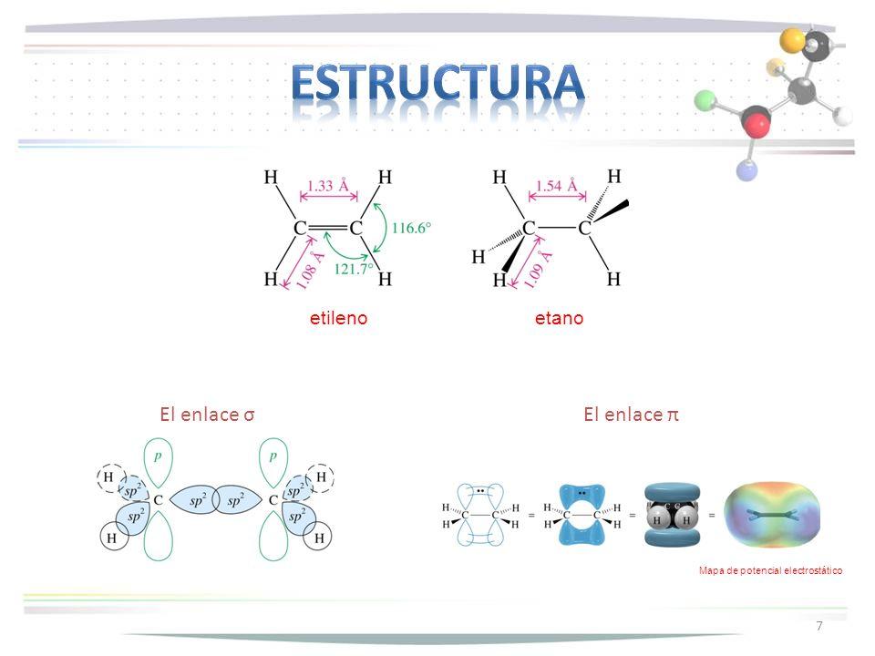 Estructura El enlace σ El enlace π etileno etano