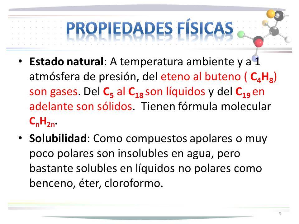 Propiedades Físicas