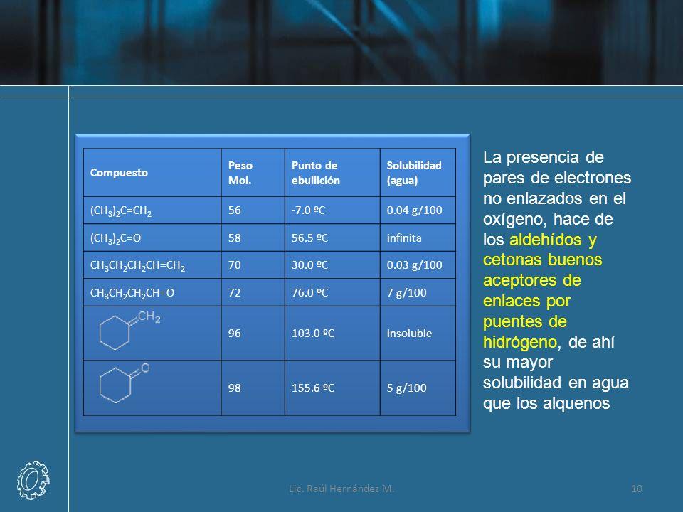 La presencia de pares de electrones no enlazados en el oxígeno, hace de los aldehídos y cetonas buenos aceptores de enlaces por puentes de hidrógeno, de ahí su mayor solubilidad en agua que los alquenos