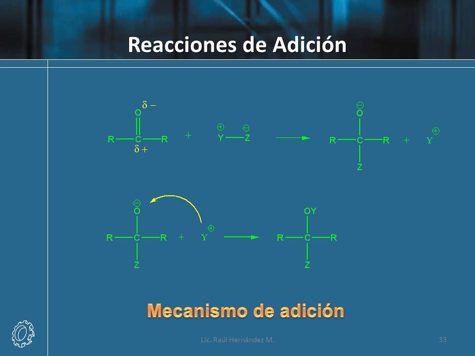 Reacciones de Adición Mecanismo de adición Lic. Raúl Hernández M.