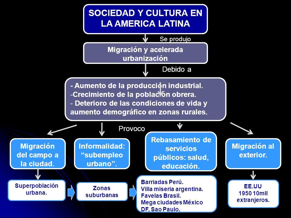 SOCIEDAD Y CULTURA EN LA AMERICA LATINA