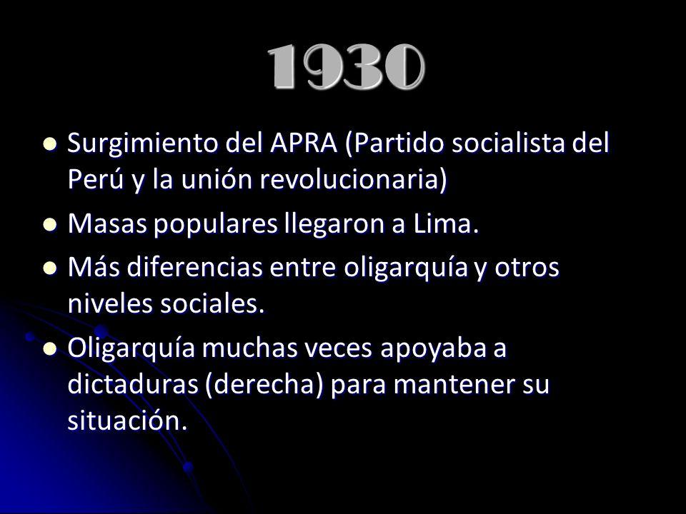 1930Surgimiento del APRA (Partido socialista del Perú y la unión revolucionaria) Masas populares llegaron a Lima.