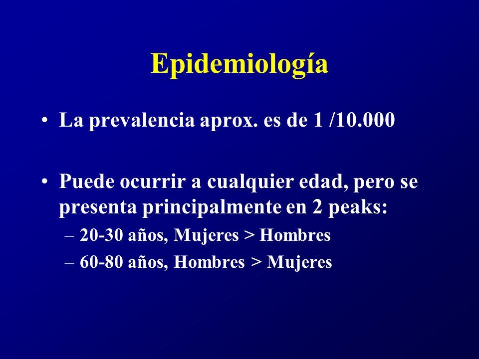 Epidemiología La prevalencia aprox. es de 1 /10.000
