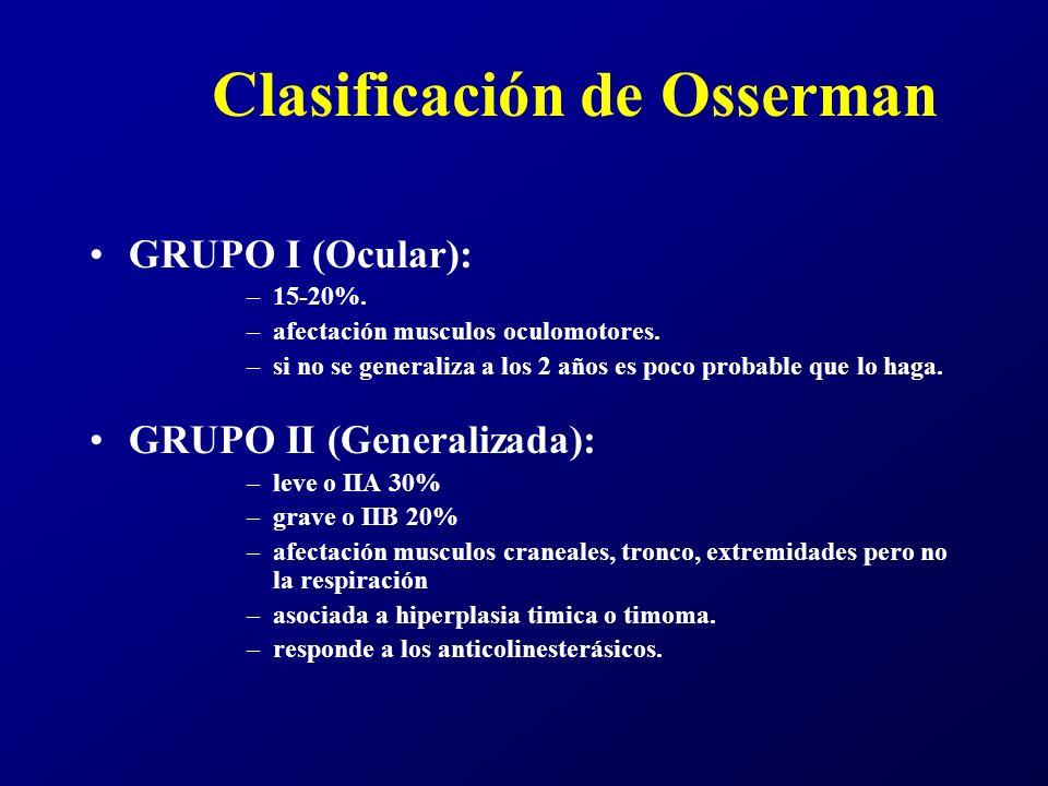 Clasificación de Osserman