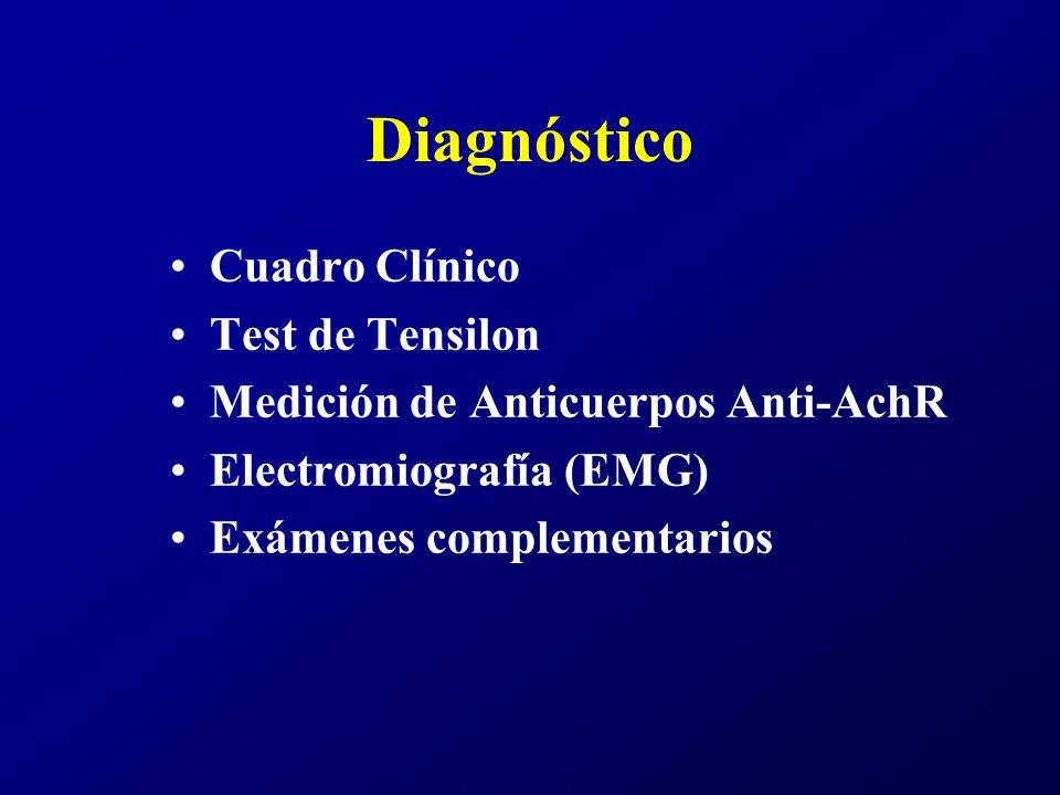Diagnóstico Cuadro Clínico Test de Tensilon