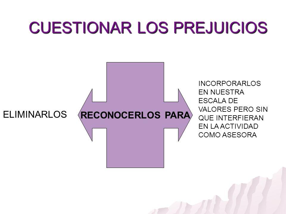 CUESTIONAR LOS PREJUICIOS