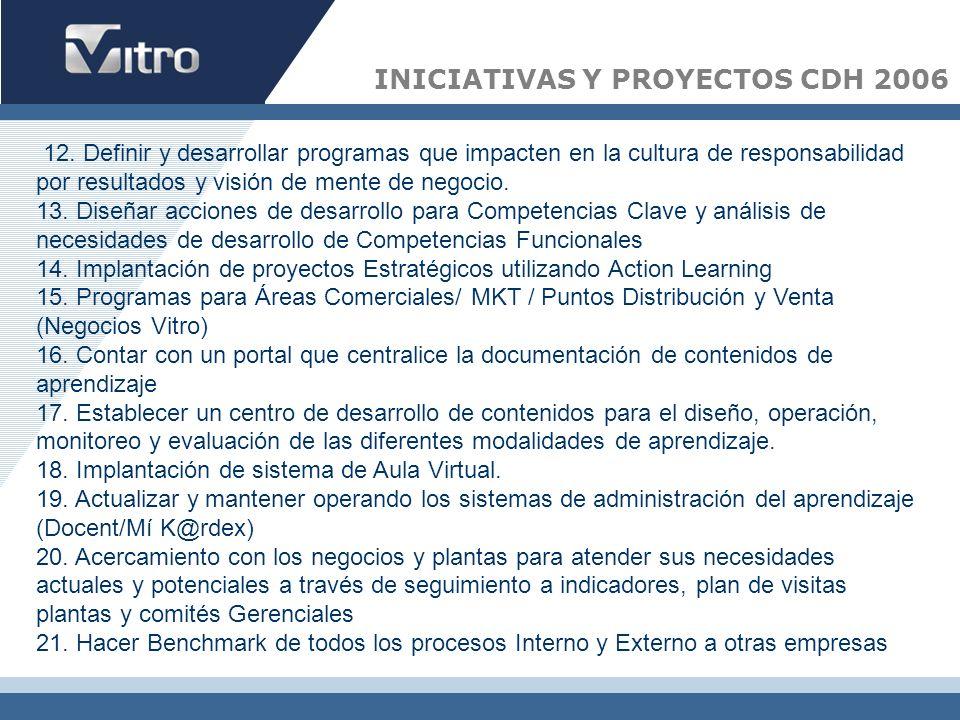 INICIATIVAS Y PROYECTOS CDH 2006