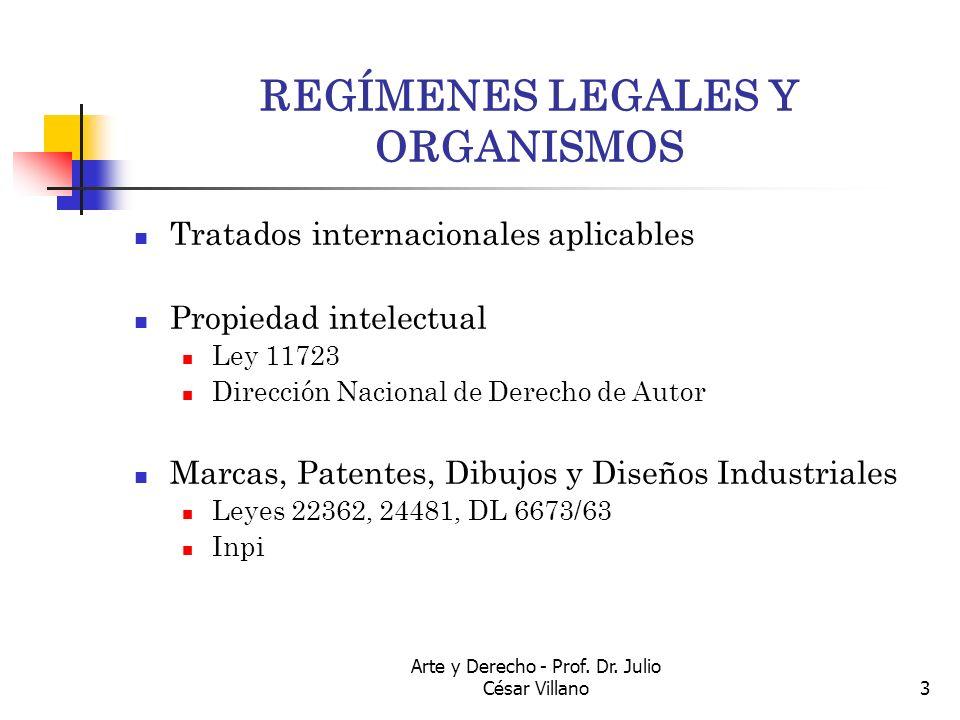 REGÍMENES LEGALES Y ORGANISMOS