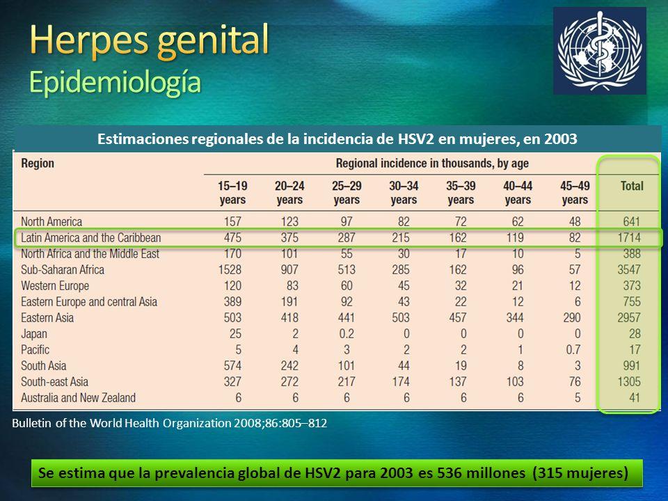 Herpes genital Epidemiología