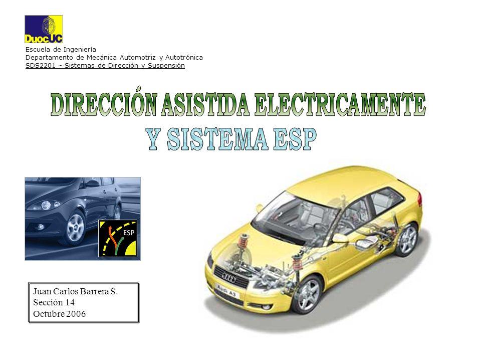 DIRECCIÓN ASISTIDA ELECTRICAMENTE