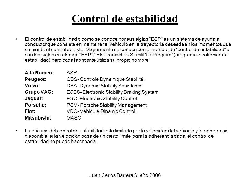 Control de estabilidad