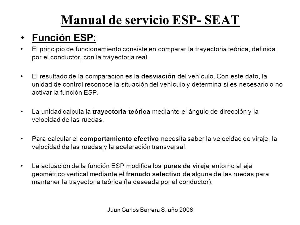 Manual de servicio ESP- SEAT