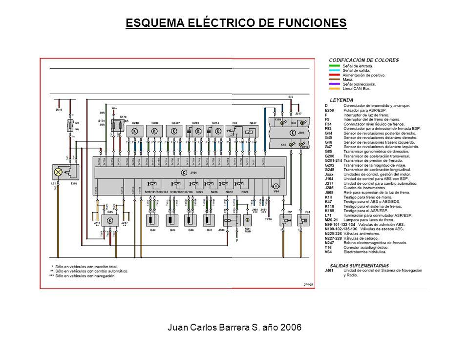ESQUEMA ELÉCTRICO DE FUNCIONES