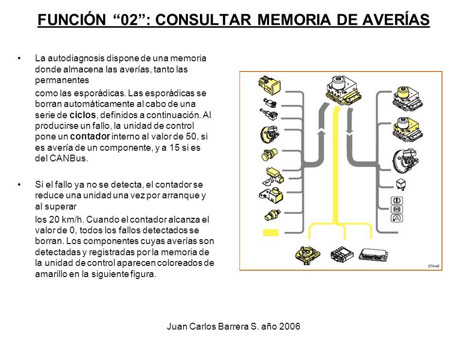 FUNCIÓN 02 : CONSULTAR MEMORIA DE AVERÍAS